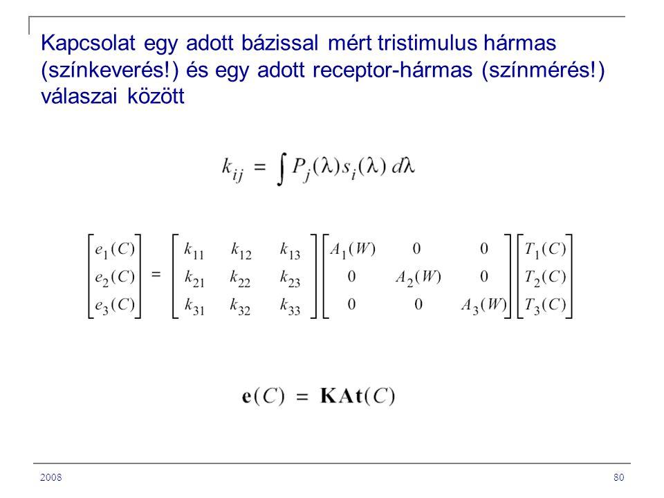 200880 Kapcsolat egy adott bázissal mért tristimulus hármas (színkeverés!) és egy adott receptor-hármas (színmérés!) válaszai között