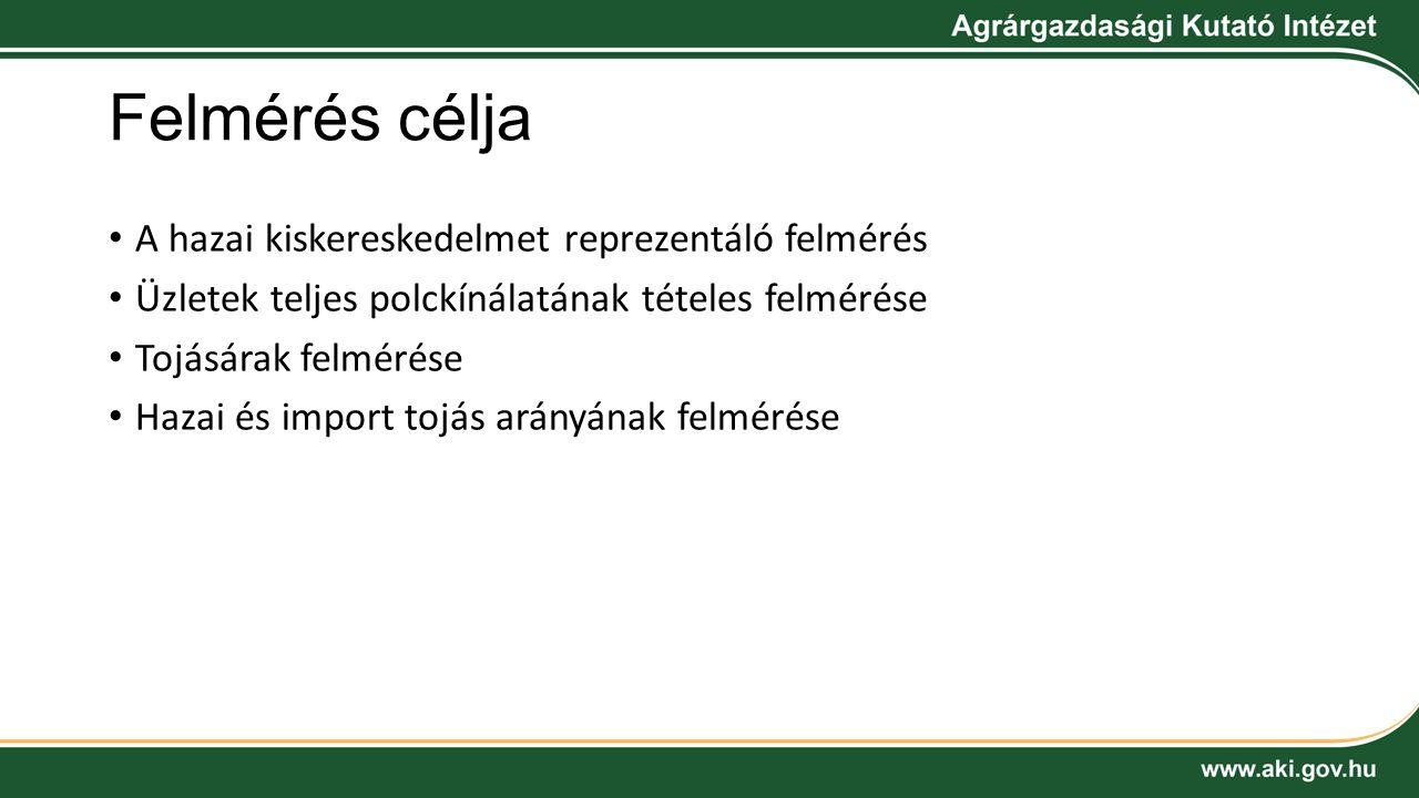 Felmérés módszertana 100 kiskereskedelmi egység 19 megye + Budapest Felmérés időpontja: 2015.