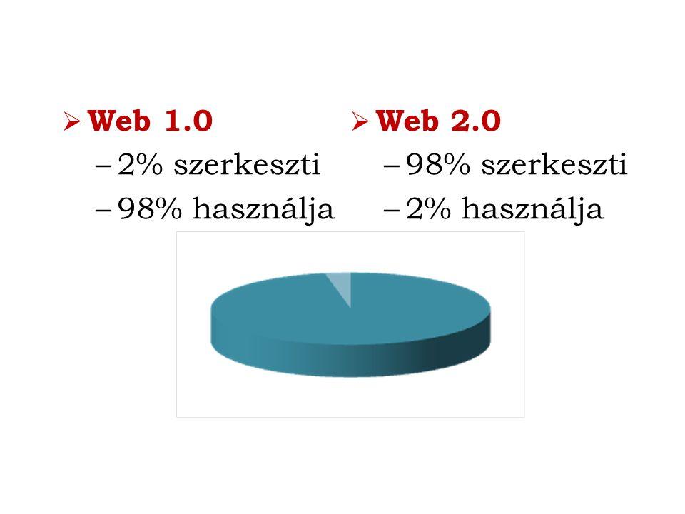  Web 1.0 –2% szerkeszti –98% használja  Web 2.0 –98% szerkeszti –2% használja