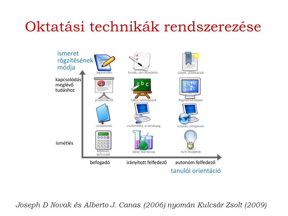 Oktatási technikák rendszerezése Joseph D Novak és Alberto J.