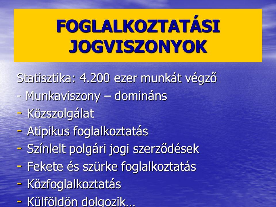 FOGLALKOZTATÁSI JOGVISZONYOK Statisztika: 4.200 ezer munkát végző - Munkaviszony – domináns - Közszolgálat - Atipikus foglalkoztatás - Színlelt polgár