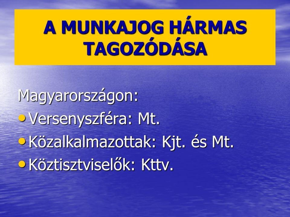 A MUNKAJOG HÁRMAS TAGOZÓDÁSA Magyarországon: Versenyszféra: Mt. Versenyszféra: Mt. Közalkalmazottak: Kjt. és Mt. Közalkalmazottak: Kjt. és Mt. Köztisz