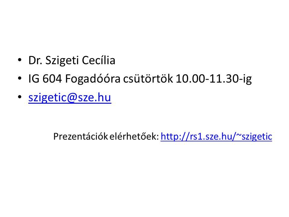 Dr. Szigeti Cecília IG 604 Fogadóóra csütörtök 10.00-11.30-ig szigetic@sze.hu
