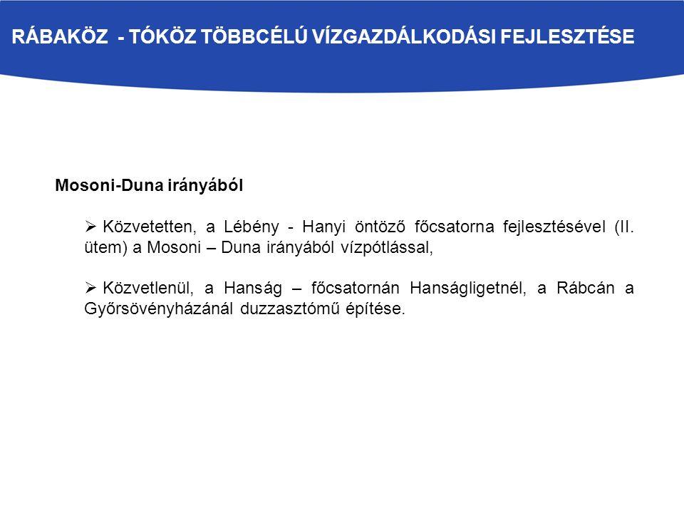 Mosoni-Duna irányából  Közvetetten, a Lébény - Hanyi öntöző főcsatorna fejlesztésével (II. ütem) a Mosoni – Duna irányából vízpótlással,  Közvetlenü
