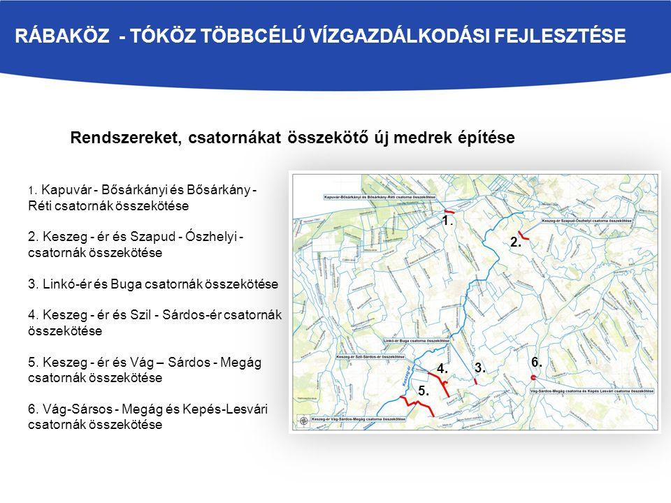Rendszereket, csatornákat összekötő új medrek építése 1. Kapuvár - Bősárkányi és Bősárkány - Réti csatornák összekötése 2. Keszeg - ér és Szapud - Ósz