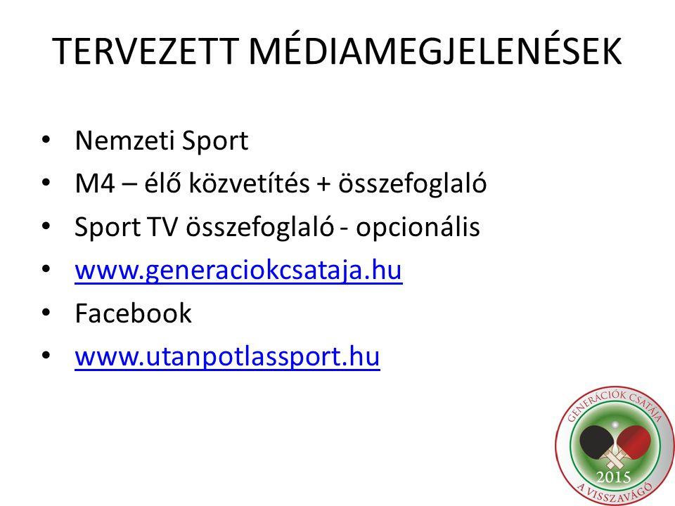 TERVEZETT MÉDIAMEGJELENÉSEK Nemzeti Sport M4 – élő közvetítés + összefoglaló Sport TV összefoglaló - opcionális www.generaciokcsataja.hu Facebook www.