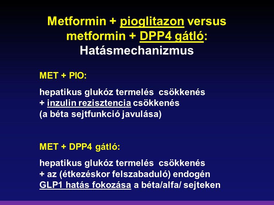 Metformin + pioglitazon versus metformin + DPP4 gátló: Hatásmechanizmus MET + PIO: hepatikus glukóz termelés csökkenés + inzulin rezisztencia csökkené