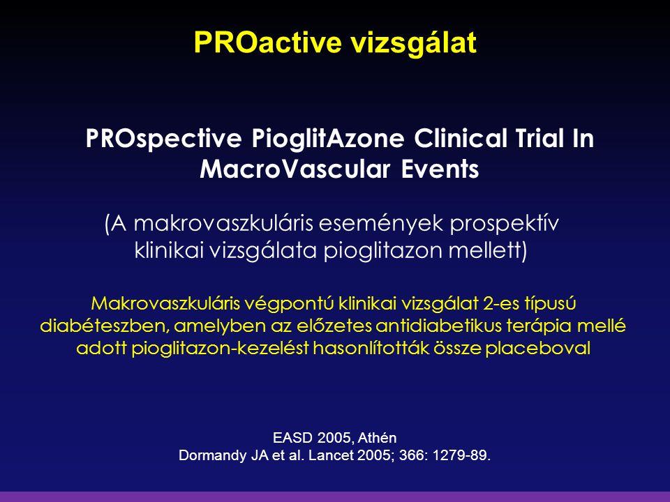 PROactive vizsgálat Makrovaszkuláris végpontú klinikai vizsgálat 2-es típusú diabéteszben, amelyben az előzetes antidiabetikus terápia mellé adott pio