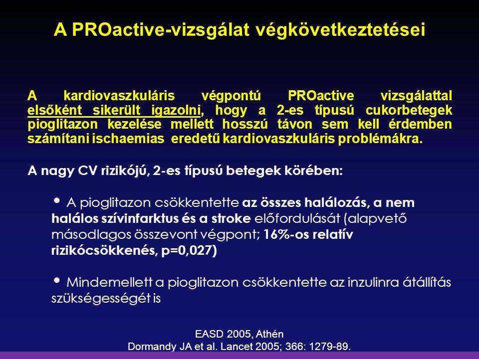 A PROactive-vizsgálat végkövetkeztetései A kardiovaszkuláris végpontú PROactive vizsgálattal elsőként sikerült igazolni, hogy a 2-es típusú cukorbeteg