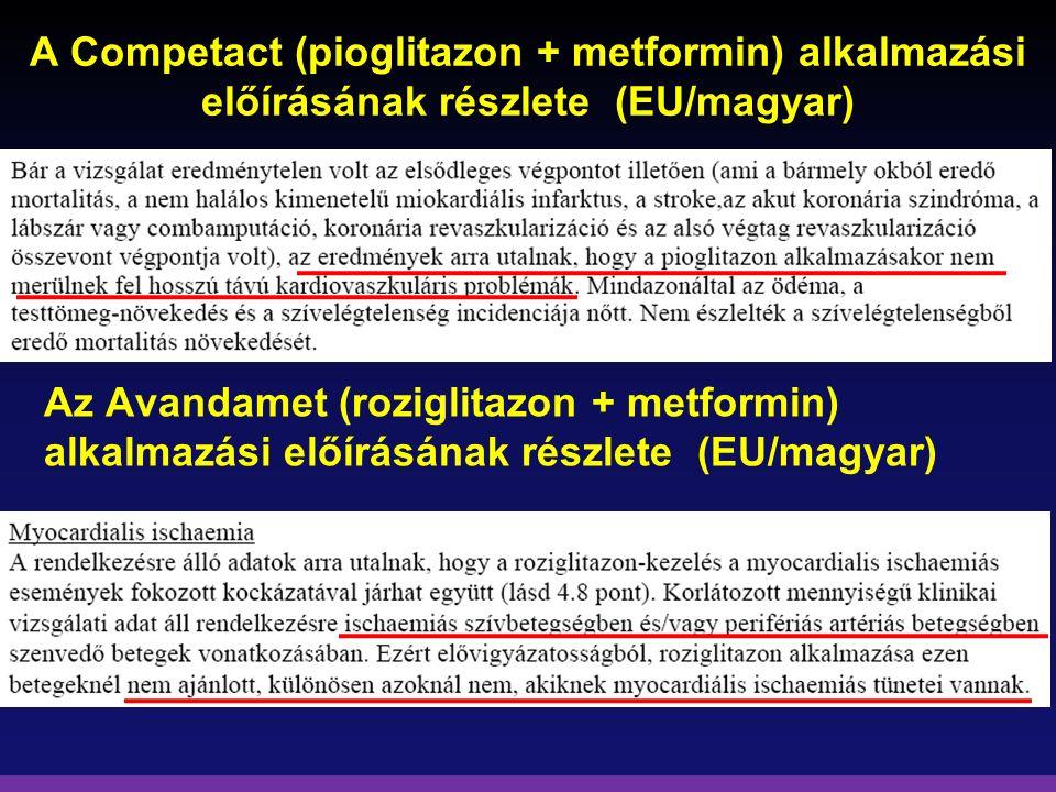 A Competact (pioglitazon + metformin) alkalmazási előírásának részlete (EU/magyar) Az Avandamet (roziglitazon + metformin) alkalmazási előírásának rés