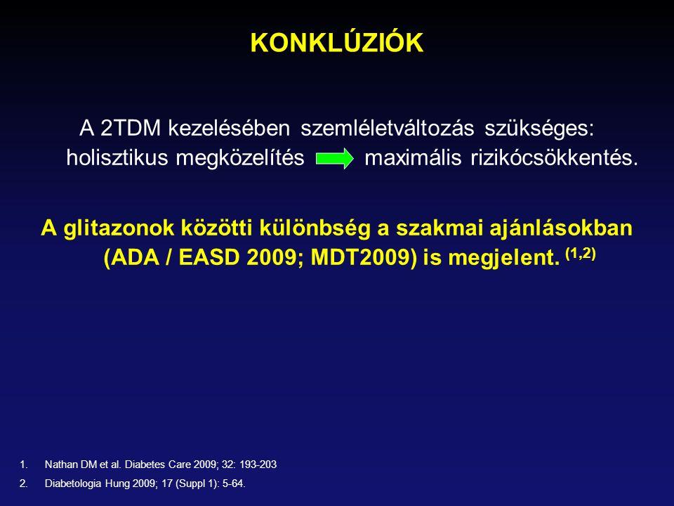 A 2TDM kezelésében szemléletváltozás szükséges: holisztikus megközelítés maximális rizikócsökkentés. A glitazonok közötti különbség a szakmai ajánláso