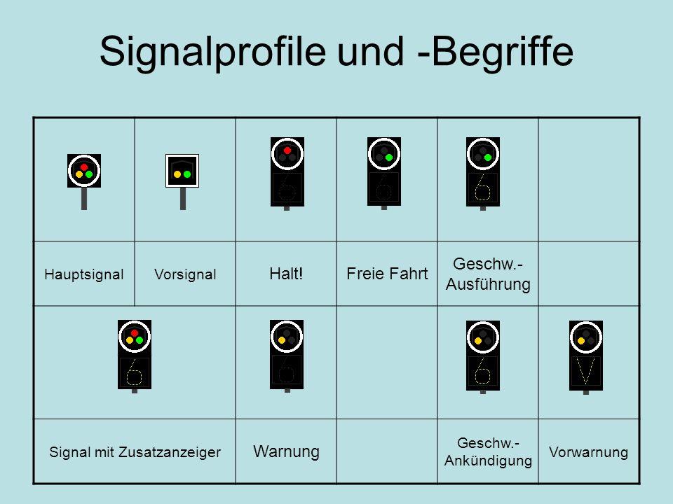Signalprofile und -Begriffe HauptsignalVorsignal Halt!Freie Fahrt Geschw.- Ausführung Signal mit Zusatzanzeiger Warnung Geschw.- Ankündigung Vorwarnun