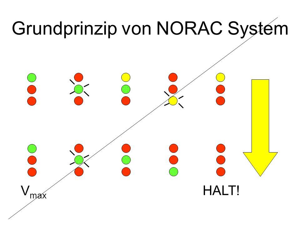 Grundprinzip von NORAC System V max HALT!