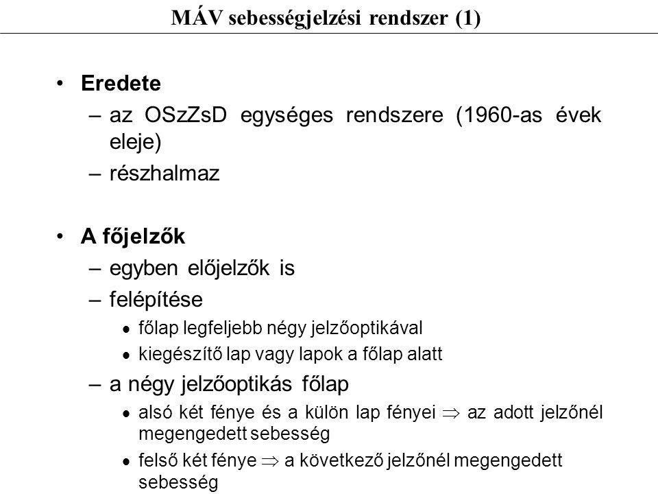 Eredete –az OSzZsD egységes rendszere (1960-as évek eleje) –részhalmaz A főjelzők –egyben előjelzők is –felépítése  főlap legfeljebb négy jelzőoptiká