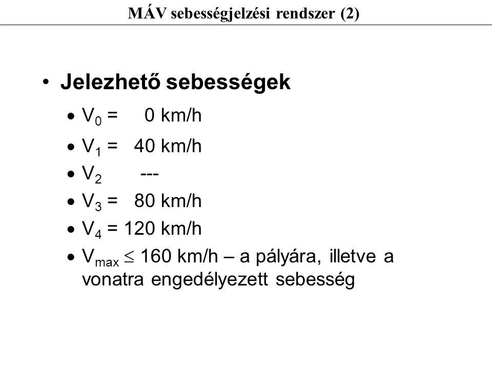Jelezhető sebességek  V 0 = 0 km/h  V 1 = 40 km/h  V 2 ---  V 3 = 80 km/h  V 4 = 120 km/h  V max  160 km/h – a pályára, illetve a vonatra enged