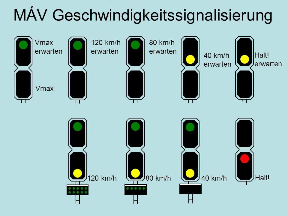 MÁV Geschwindigkeitssignalisierung Vmax erwarten Vmax 120 km/h erwarten 80 km/h erwarten Halt! erwarten 120 km/h 80 km/h 40 km/h erwarten Halt!