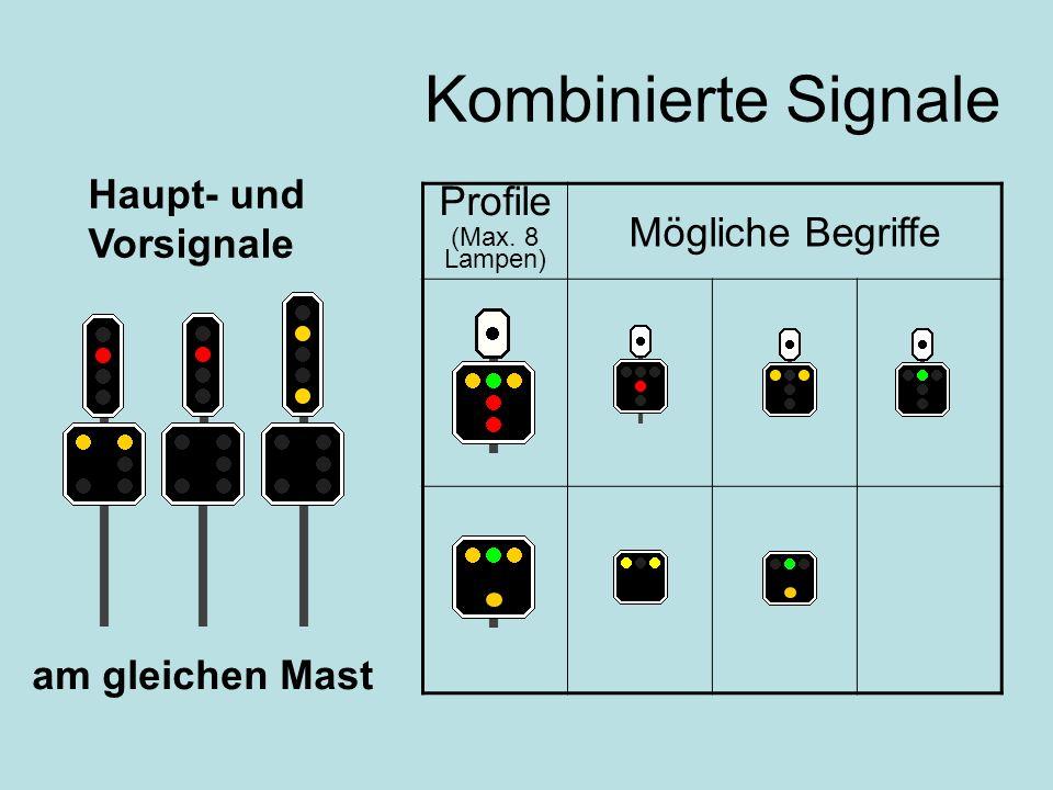 Kombinierte Signale Profile (Max. 8 Lampen) Mögliche Begriffe Haupt- und Vorsignale am gleichen Mast