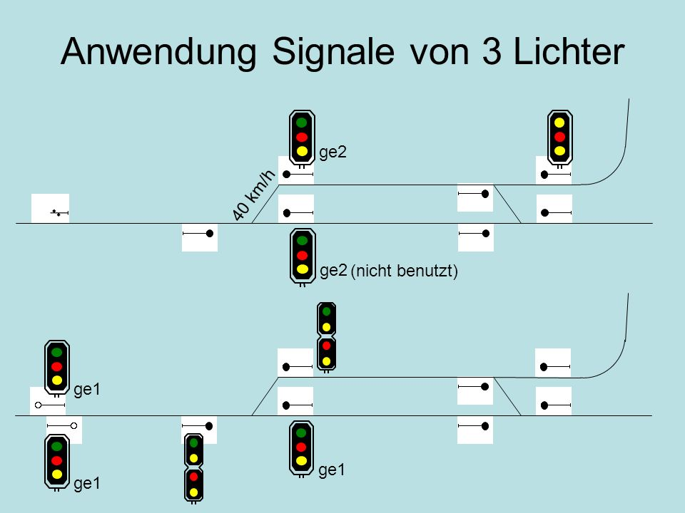 Anwendung Signale von 3 Lichter ge2 40 km/h ge2 (nicht benutzt) ge1