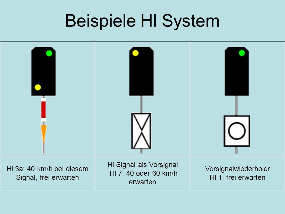 Beispiele Hl System Hl 3a: 40 km/h bei diesem Signal, frei erwarten Hl Signal als Vorsignal Hl 7: 40 oder 60 km/h erwarten Vorsignalwiederholer Hl 1: