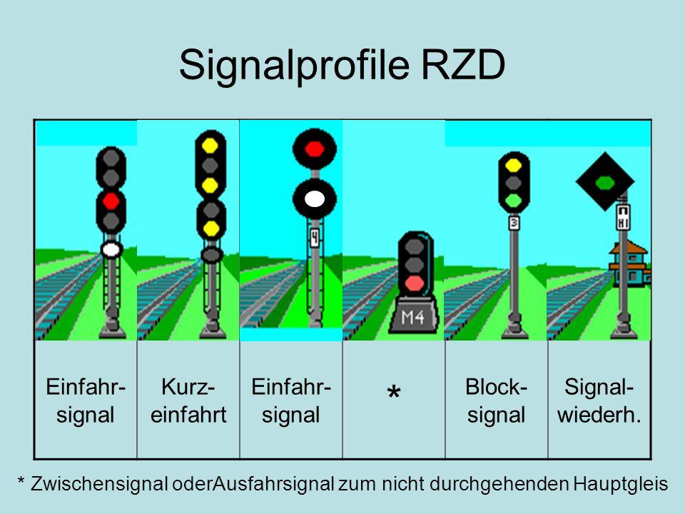 Signalprofile RZD Einfahr- signal Kurz- einfahrt Einfahr- signal * Block- signal Signal- wiederh. * Zwischensignal oderAusfahrsignal zum nicht durchge