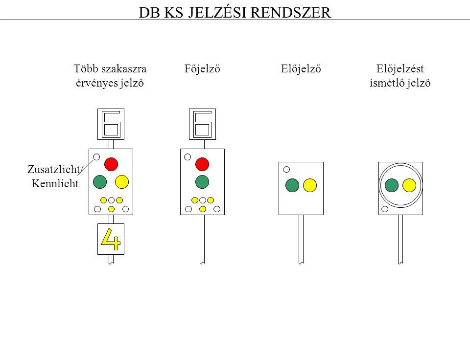 Zusatzlicht/ Kennlicht Több szakaszra érvényes jelző FőjelzőElőjelzőElőjelzést ismétlő jelző