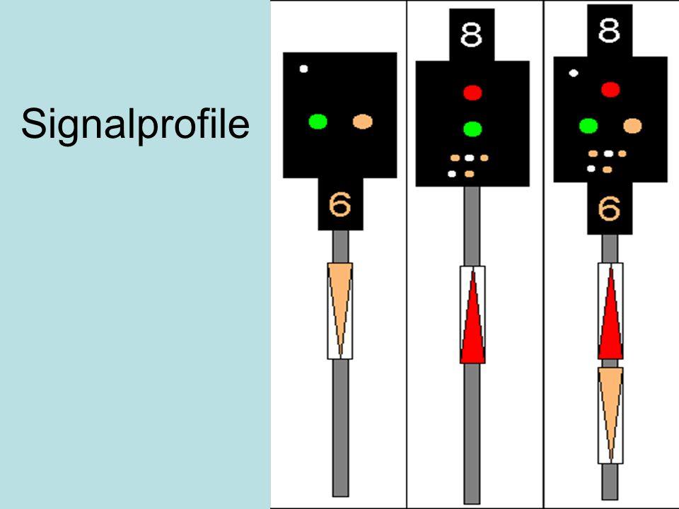 Signalprofile