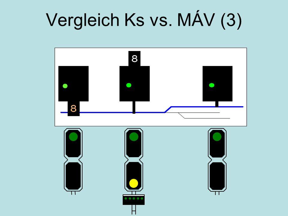 Vergleich Ks vs. MÁV (3)