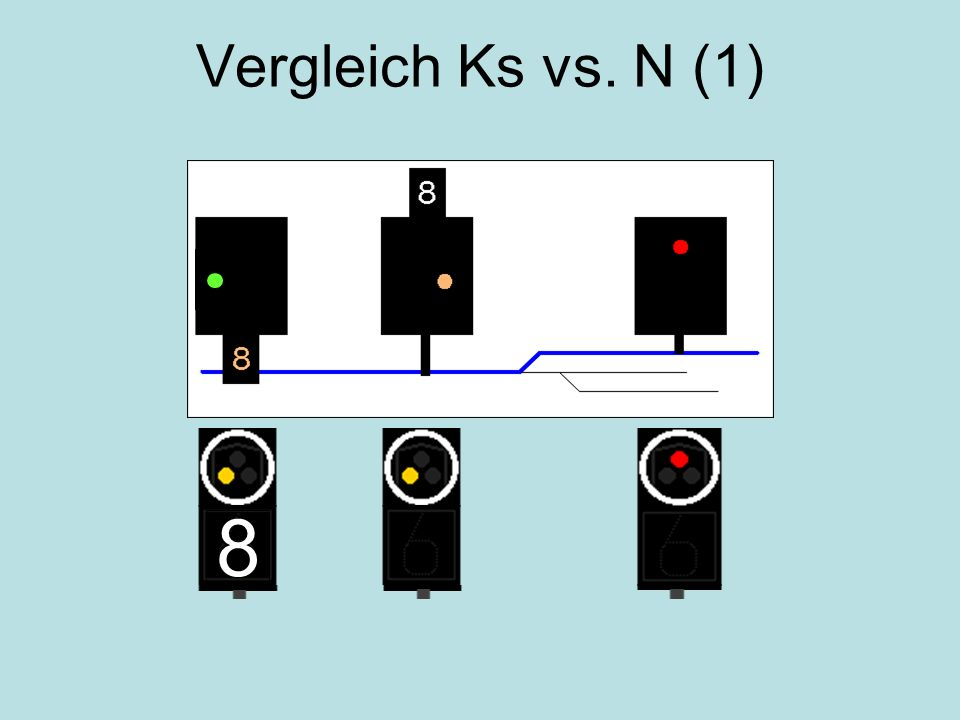 Vergleich Ks vs. N (1) 8