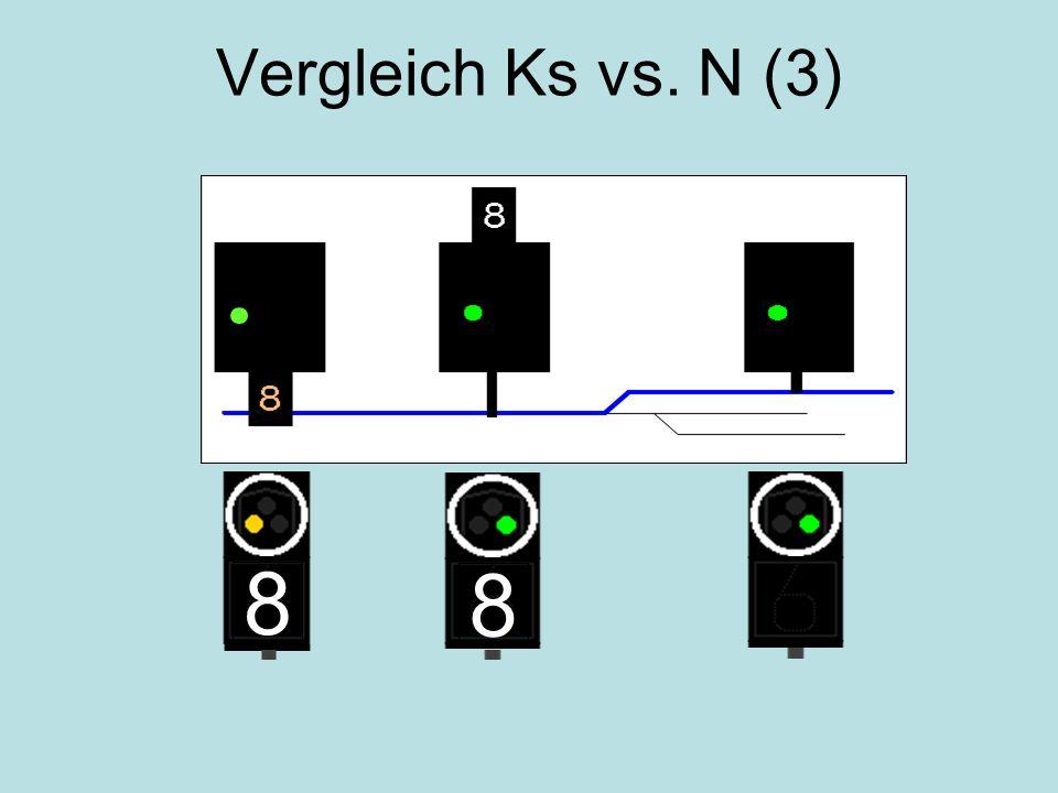 Vergleich Ks vs. N (3) 8 8