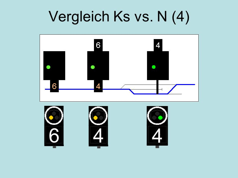 Vergleich Ks vs. N (4) 6 4 4