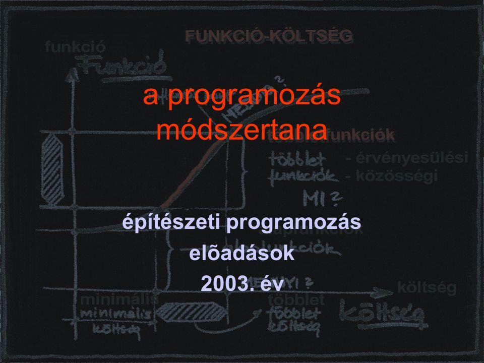 beruházástervezés 1 Rostás Zoltán a programozás módszertana építészeti programozás elõadások 2003.