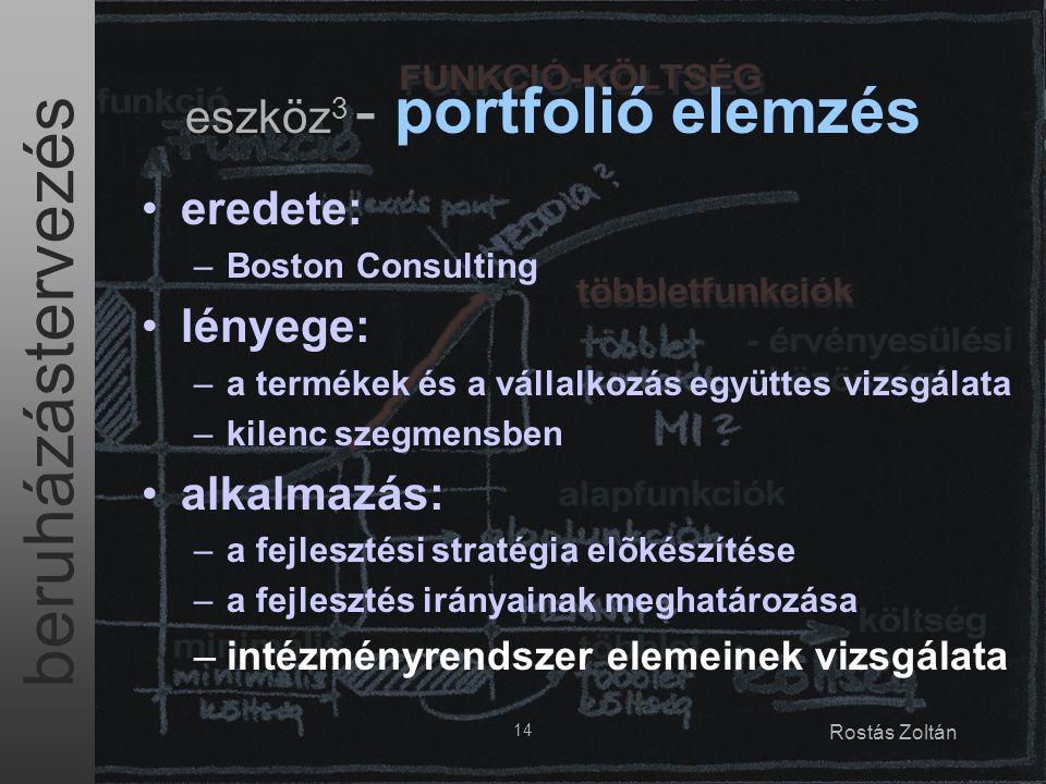 beruházástervezés 14 Rostás Zoltán eszköz 3 - portfolió elemzés eredete: –Boston Consulting lényege: –a termékek és a vállalkozás együttes vizsgálata –kilenc szegmensben alkalmazás: –a fejlesztési stratégia elõkészítése –a fejlesztés irányainak meghatározása –intézményrendszer elemeinek vizsgálata