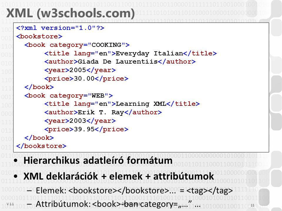 V 1.1ÓE-NIK, 2015 XML (w3schools.com) Hierarchikus adatleíró formátum XML deklarációk + elemek + attribútumok –Elemek:...