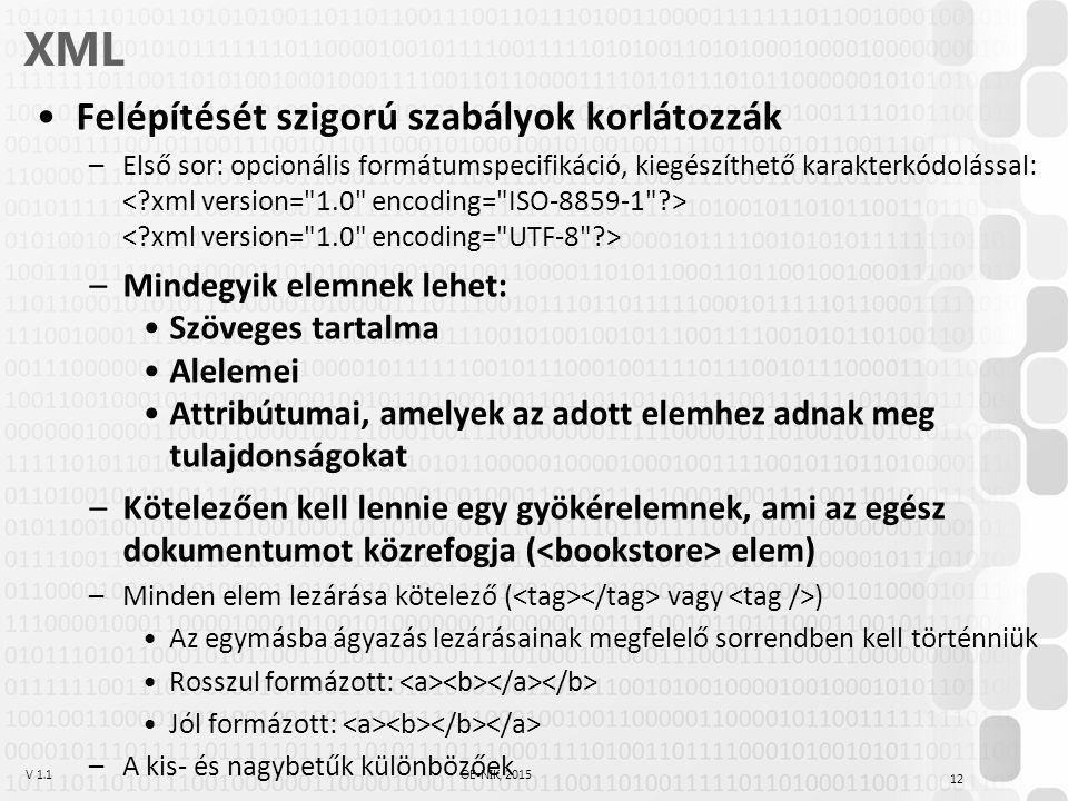V 1.1ÓE-NIK, 2015 XML Felépítését szigorú szabályok korlátozzák –Első sor: opcionális formátumspecifikáció, kiegészíthető karakterkódolással: –Mindegyik elemnek lehet: Szöveges tartalma Alelemei Attribútumai, amelyek az adott elemhez adnak meg tulajdonságokat –Kötelezően kell lennie egy gyökérelemnek, ami az egész dokumentumot közrefogja ( elem) –Minden elem lezárása kötelező ( vagy ) Az egymásba ágyazás lezárásainak megfelelő sorrendben kell történniük Rosszul formázott: Jól formázott: –A kis- és nagybetűk különbözőek 12