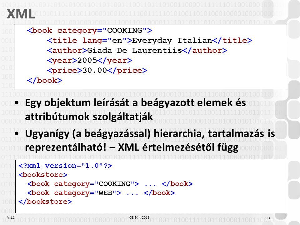 V 1.1ÓE-NIK, 2015 XML Egy objektum leírását a beágyazott elemek és attribútumok szolgáltatják Ugyanígy (a beágyazással) hierarchia, tartalmazás is rep