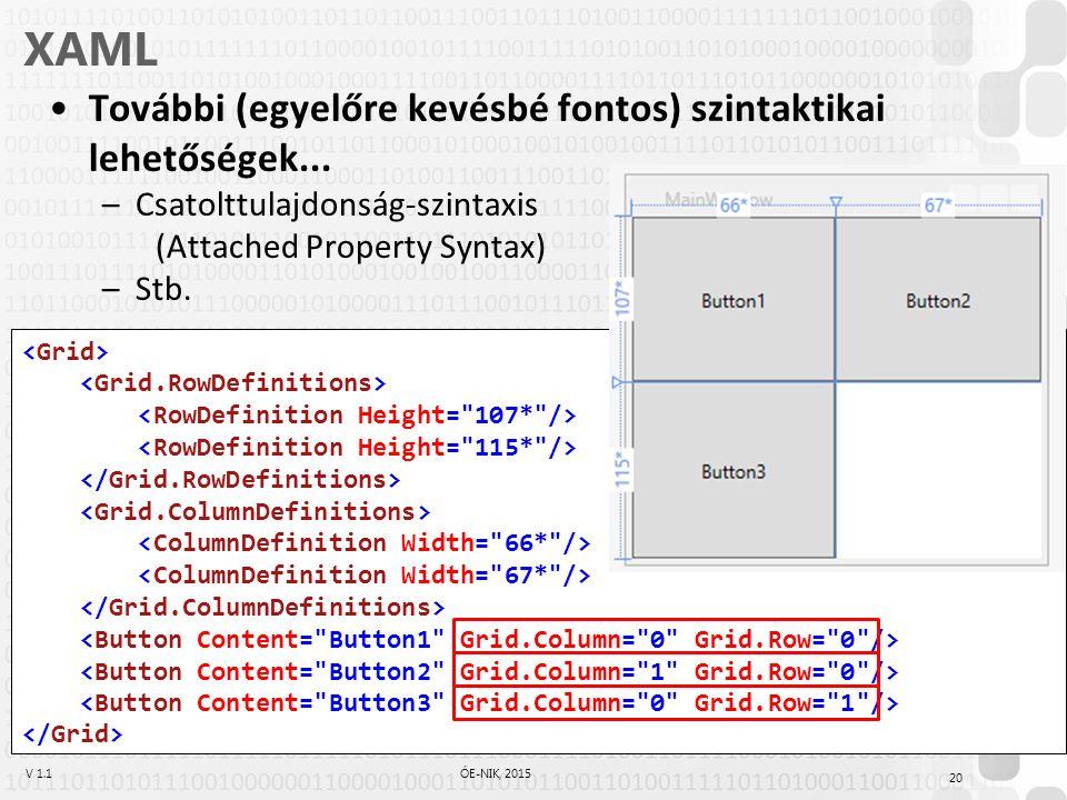 V 1.1ÓE-NIK, 2015 XAML További (egyelőre kevésbé fontos) szintaktikai lehetőségek... –Csatolttulajdonság-szintaxis (Attached Property Syntax) –Stb. 20