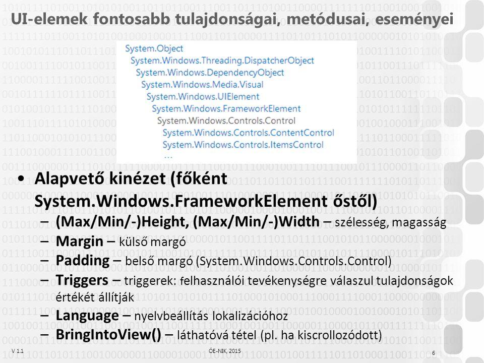 V 1.1ÓE-NIK, 2015 UI-elemek fontosabb tulajdonságai, metódusai, eseményei Alapvető kinézet (főként System.Windows.FrameworkElement őstől) –(Max/Min/-)Height, (Max/Min/-)Width – szélesség, magasság –Margin – külső margó –Padding – belső margó (System.Windows.Controls.Control) –Triggers – triggerek: f elhasználói tevékenységre válaszul tulajdonságok értékét állítják –Language – nyelvbeállítás lokalizációhoz –BringIntoView() – láthatóvá tétel (pl.