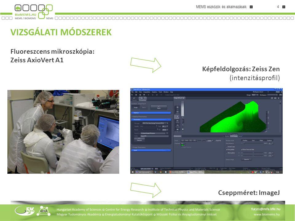 4 MEMS eszközök és alkalmazásaik furjes@mfa.kfki.hu VIZSGÁLATI MÓDSZEREK Fluoreszcens mikroszkópia: Zeiss AxioVert A1 Képfeldolgozás: Zeiss Zen (intenzitásprofil) Cseppméret: ImageJ