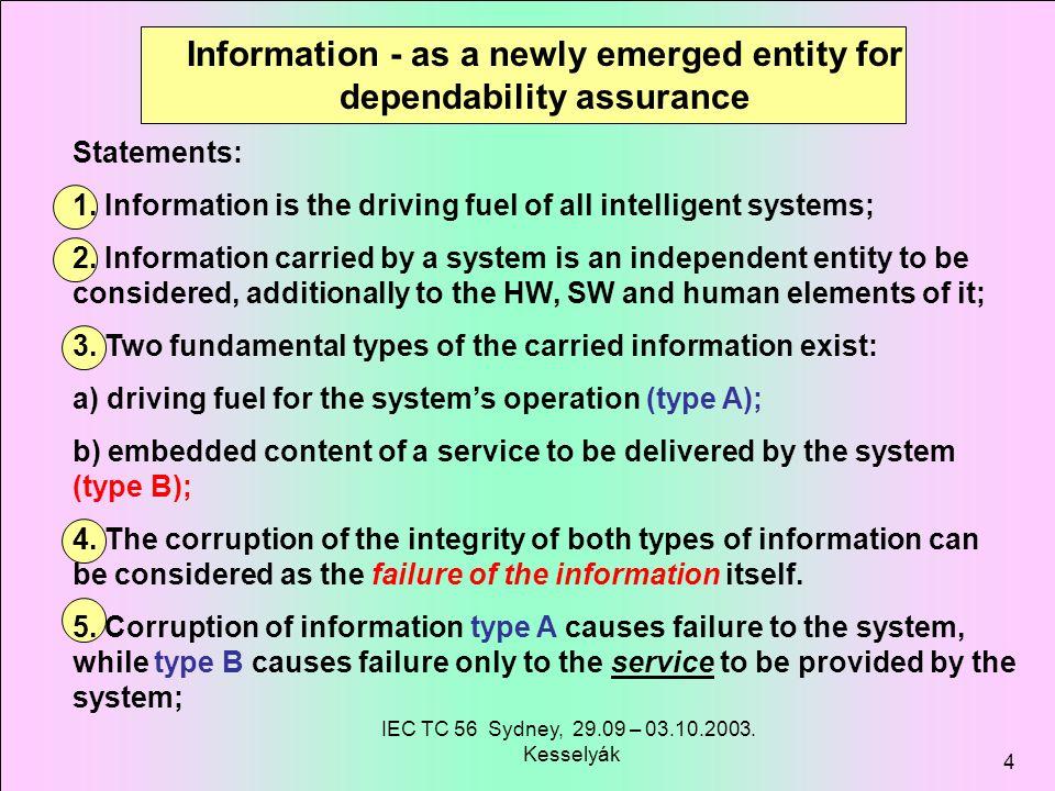 Péter Kesselyák - IEC TC 56 Sydney, 29.09.-03.10.2003 6.