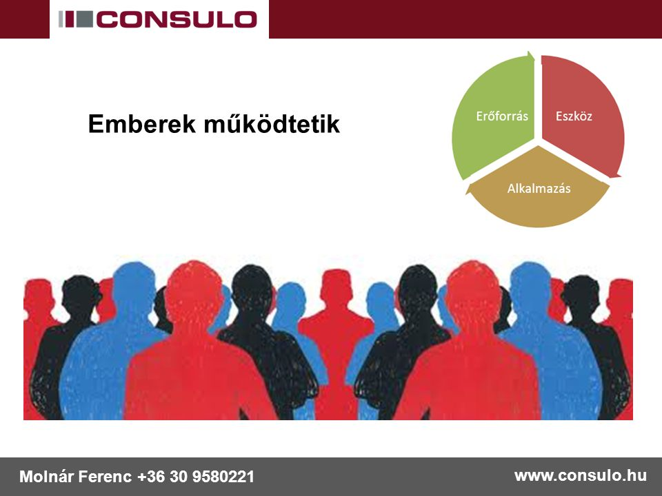 www.consulo.hu Molnár Ferenc +36 30 9580221 Emberek működtetik