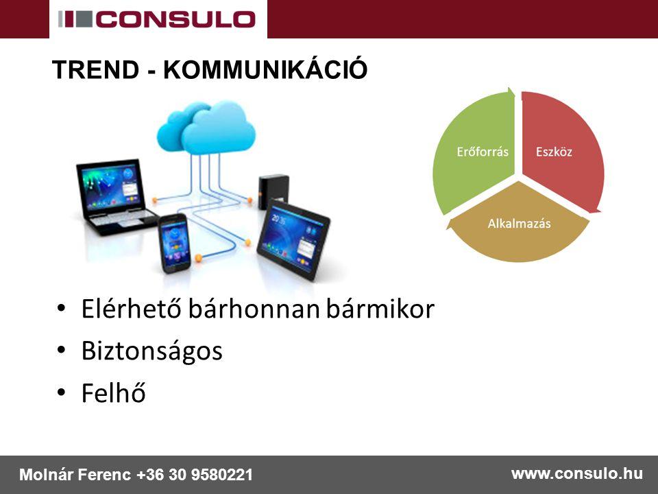 www.consulo.hu Molnár Ferenc +36 30 9580221 Elérhető bárhonnan bármikor Biztonságos Felhő TREND - KOMMUNIKÁCIÓ