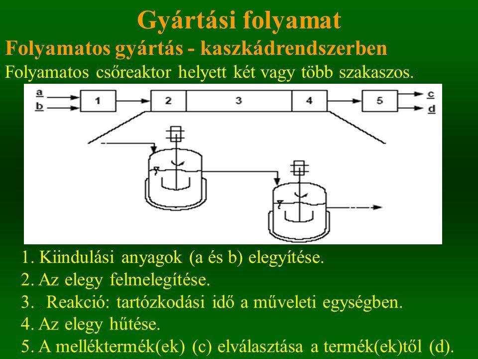 Kontakt kénsavgyártás Kénsav A fölös levegővel kevert kén- dioxid katalizátor jelenlétében kén-trioxiddá oxidálható, 97% feletti konverzióval Bruttó reakció: 2SO 2 + O 2 2SO 3 ∆H=- 22.98kcal/mol Katalizátor: V 2 O 5, 420-450°C, 1 bar Exoterm, egyensúlyi, mól- szám változással jár