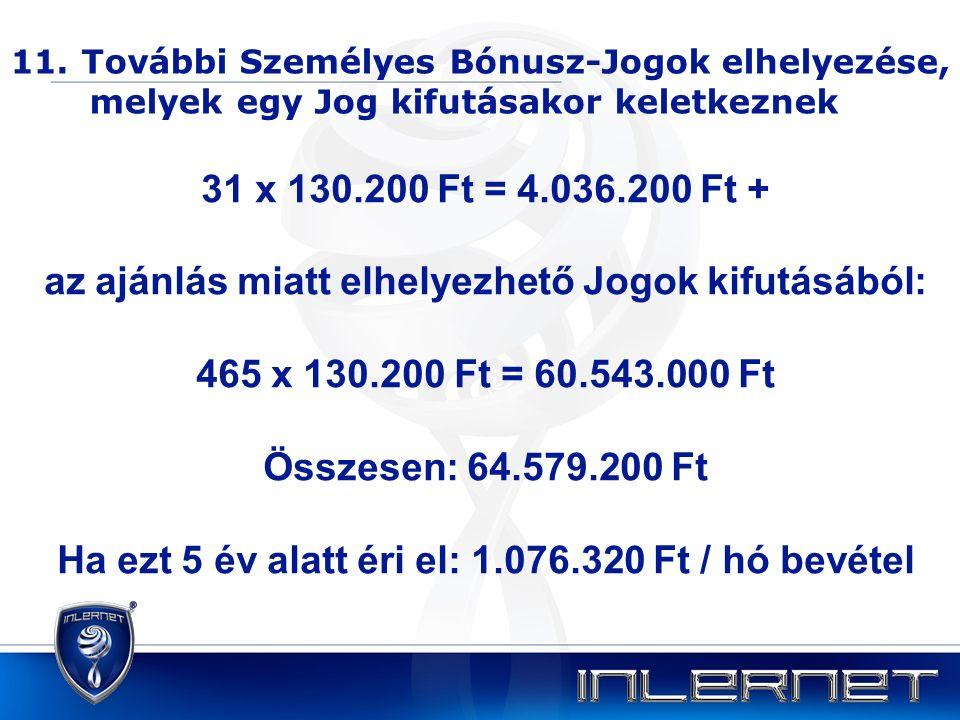 11. További Személyes Bónusz-Jogok elhelyezése, melyek egy Jog kifutásakor keletkeznek 31 x 130.200 Ft = 4.036.200 Ft + az ajánlás miatt elhelyezhető