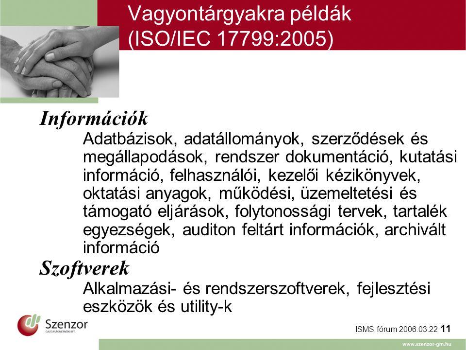 ISMS fórum 2006.03.22 11 Vagyontárgyakra példák (ISO/IEC 17799:2005) Információk Adatbázisok, adatállományok, szerződések és megállapodások, rendszer dokumentáció, kutatási információ, felhasználói, kezelői kézikönyvek, oktatási anyagok, működési, üzemeltetési és támogató eljárások, folytonossági tervek, tartalék egyezségek, auditon feltárt információk, archivált információ Szoftverek Alkalmazási- és rendszerszoftverek, fejlesztési eszközök és utility-k