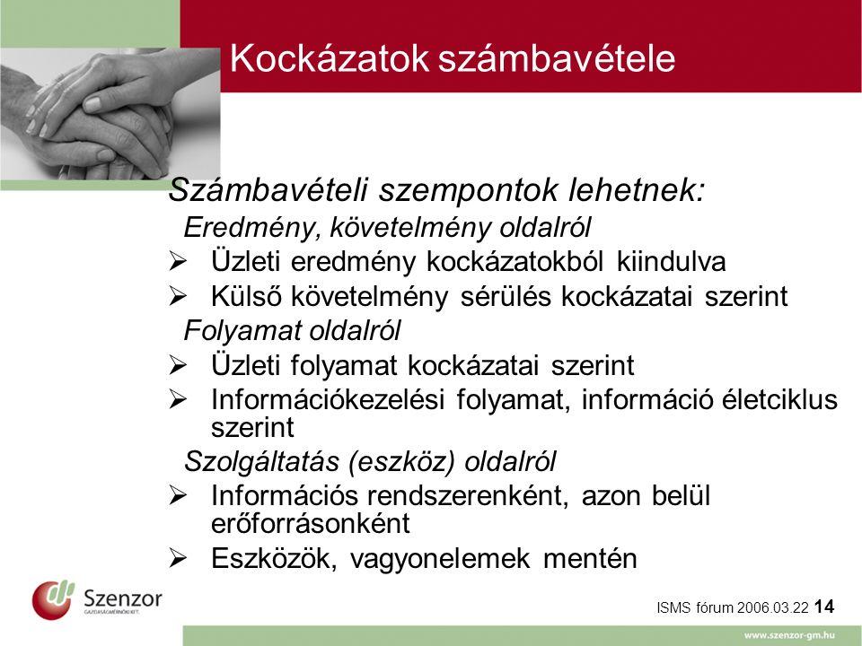 ISMS fórum 2006.03.22 14 Kockázatok számbavétele Számbavételi szempontok lehetnek: Eredmény, követelmény oldalról  Üzleti eredmény kockázatokból kiindulva  Külső követelmény sérülés kockázatai szerint Folyamat oldalról  Üzleti folyamat kockázatai szerint  Információkezelési folyamat, információ életciklus szerint Szolgáltatás (eszköz) oldalról  Információs rendszerenként, azon belül erőforrásonként  Eszközök, vagyonelemek mentén