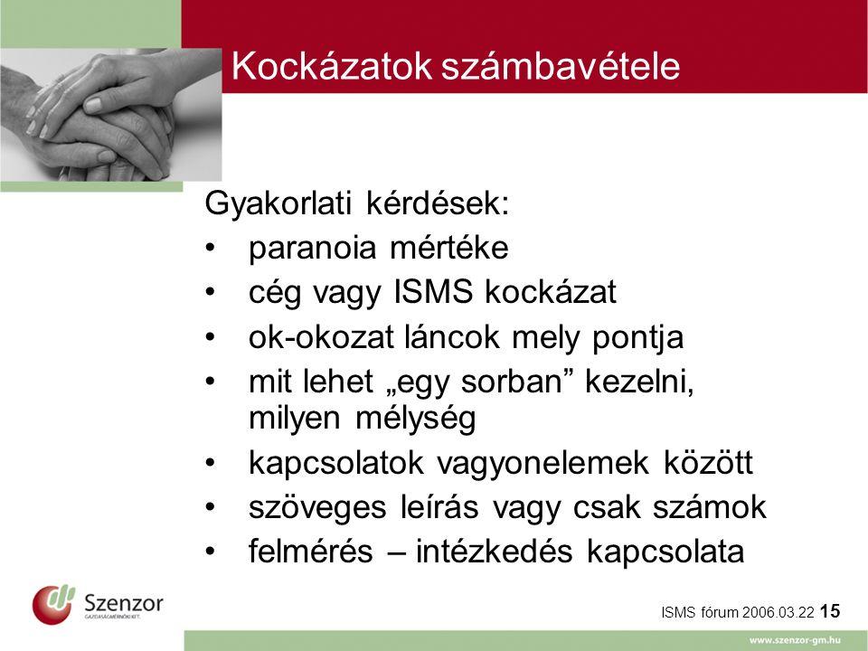 """ISMS fórum 2006.03.22 15 Kockázatok számbavétele Gyakorlati kérdések: paranoia mértéke cég vagy ISMS kockázat ok-okozat láncok mely pontja mit lehet """"egy sorban kezelni, milyen mélység kapcsolatok vagyonelemek között szöveges leírás vagy csak számok felmérés – intézkedés kapcsolata"""