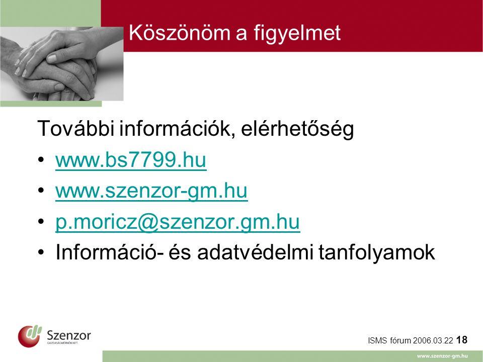 ISMS fórum 2006.03.22 18 Köszönöm a figyelmet További információk, elérhetőség www.bs7799.hu www.szenzor-gm.hu p.moricz@szenzor.gm.hu Információ- és adatvédelmi tanfolyamok
