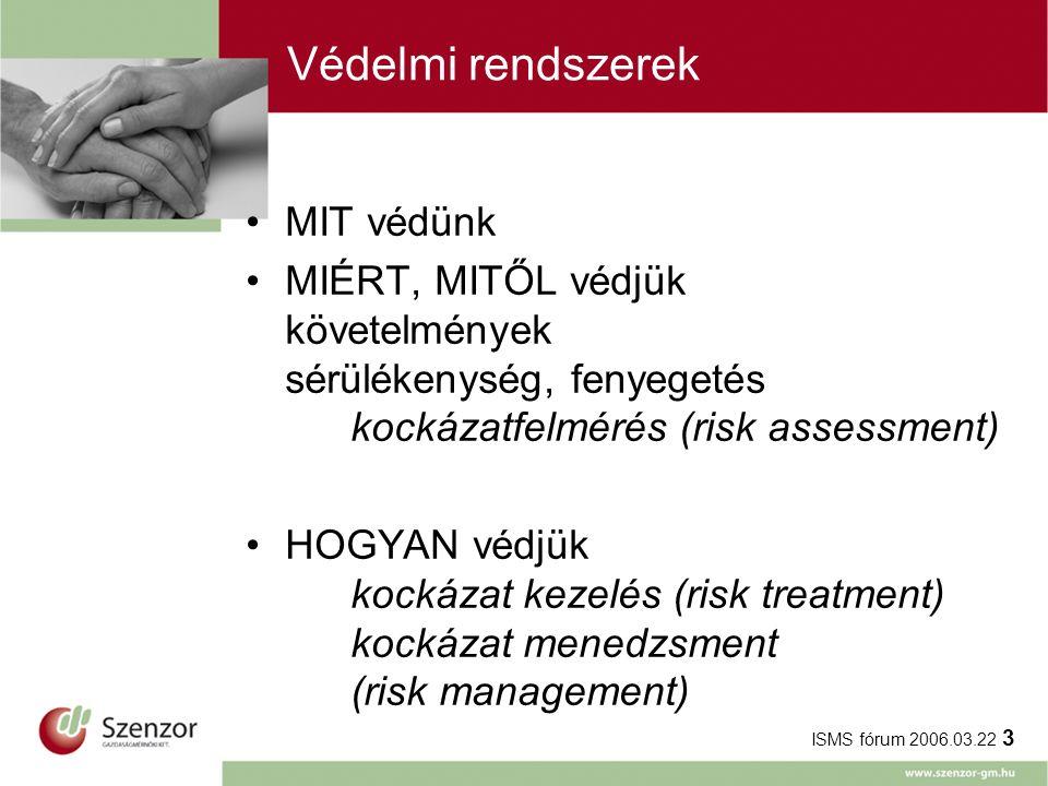 ISMS fórum 2006.03.22 3 Védelmi rendszerek MIT védünk MIÉRT, MITŐL védjük követelmények sérülékenység, fenyegetés kockázatfelmérés (risk assessment) HOGYAN védjük kockázat kezelés (risk treatment) kockázat menedzsment (risk management)