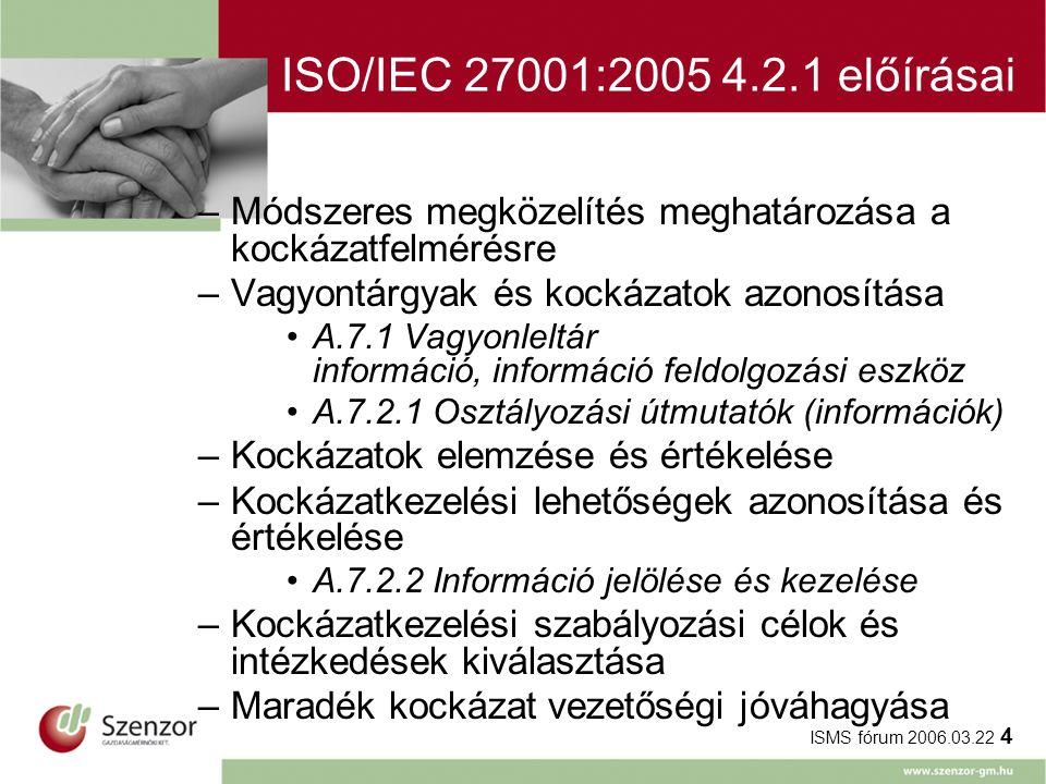 ISMS fórum 2006.03.22 4 ISO/IEC 27001:2005 4.2.1 előírásai –Módszeres megközelítés meghatározása a kockázatfelmérésre –Vagyontárgyak és kockázatok azonosítása A.7.1 Vagyonleltár információ, információ feldolgozási eszköz A.7.2.1 Osztályozási útmutatók (információk) –Kockázatok elemzése és értékelése –Kockázatkezelési lehetőségek azonosítása és értékelése A.7.2.2 Információ jelölése és kezelése –Kockázatkezelési szabályozási célok és intézkedések kiválasztása –Maradék kockázat vezetőségi jóváhagyása