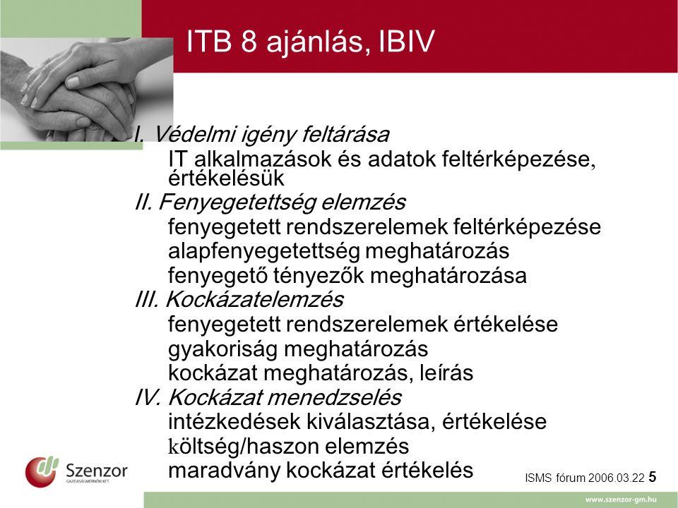 ISMS fórum 2006.03.22 5 ITB 8 ajánlás, IBIV I. Védelmi igény feltárása IT alkalmazások és adatok feltérképezése, értékelésük II. Fenyegetettség elemzé